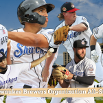 Shuckers 2019 Organizational all stars